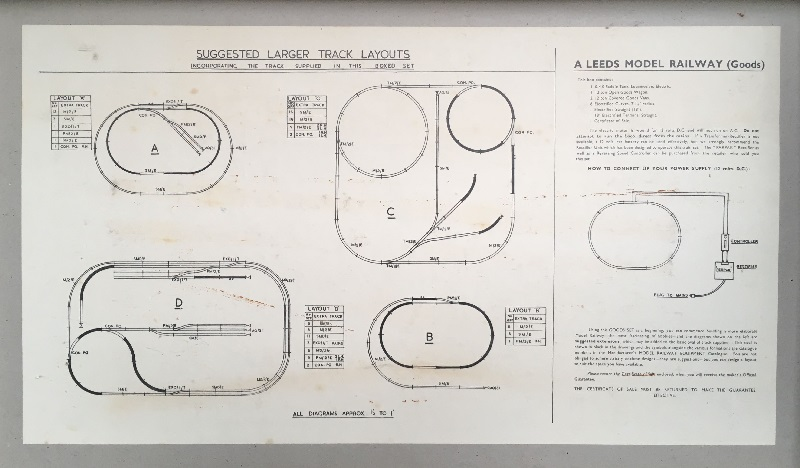 Leeds Model Railway Box Instructions